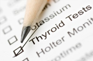 thyroid test 300x199 The Best Test for Hypothyroidism